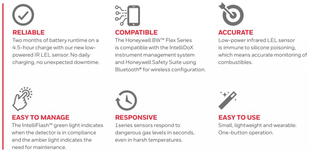 Honeywell BW Gas detector features™ Flex