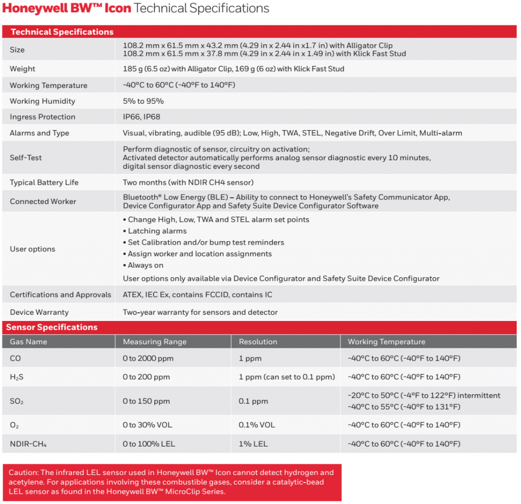 Honeywell BW Icon Specifications