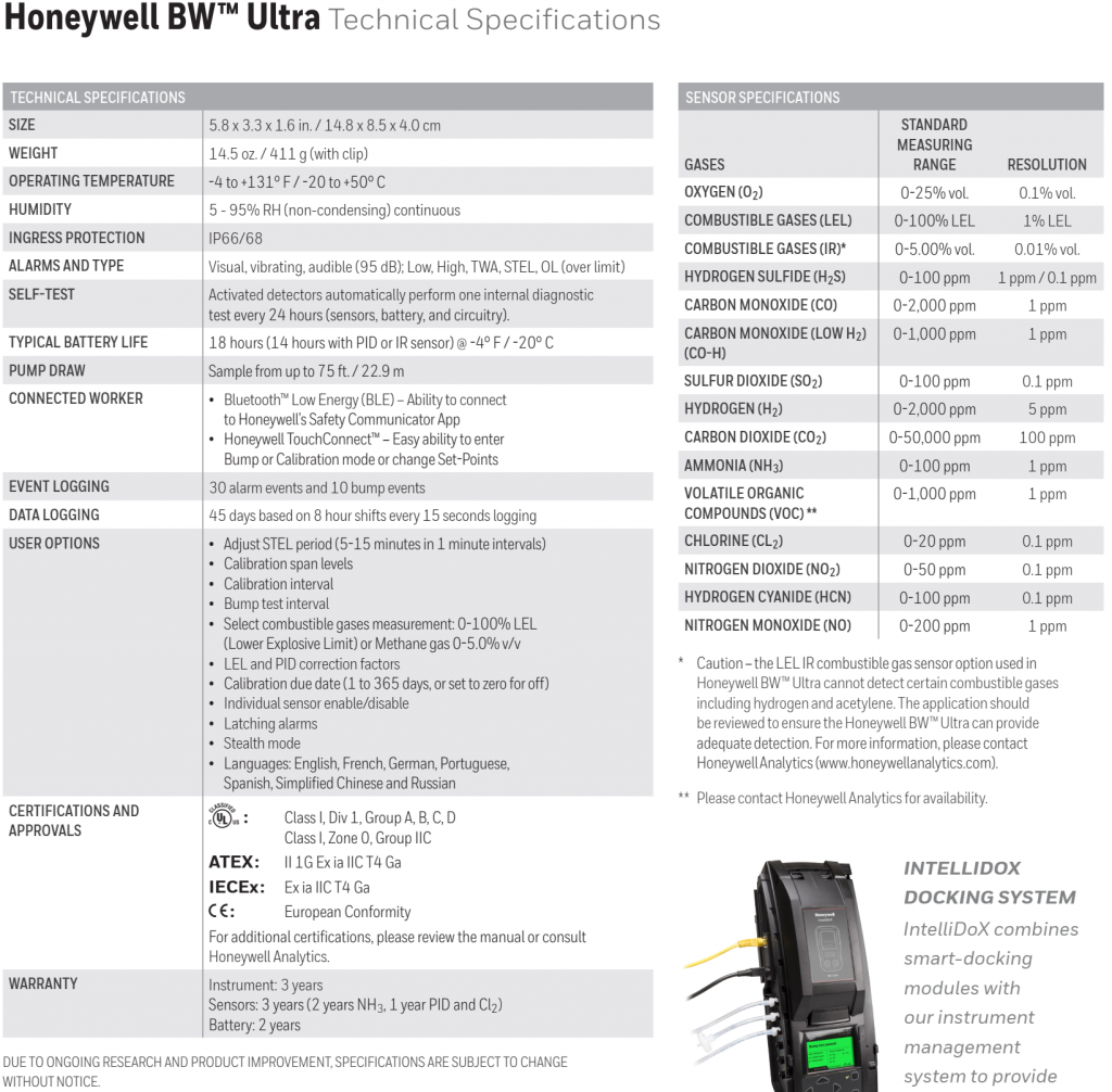 BW Ultra Gas Meter Specifications